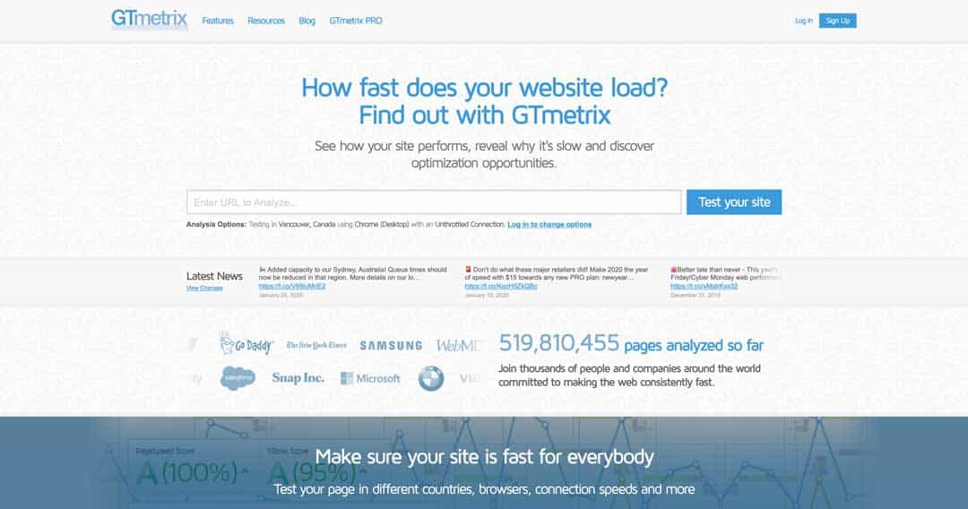 how to test your website speed with gtmetrix